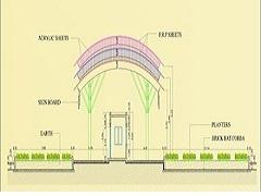 Mihan Gate Complex